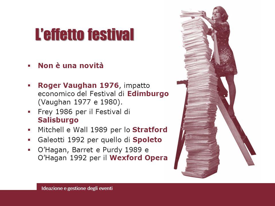 Ideazione e gestione degli eventi Non è una novità Roger Vaughan 1976, impatto economico del Festival di Edimburgo (Vaughan 1977 e 1980). Frey 1986 pe