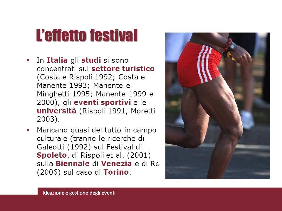 Ideazione e gestione degli eventi In Italia gli studi si sono concentrati sul settore turistico (Costa e Rispoli 1992; Costa e Manente 1993; Manente e