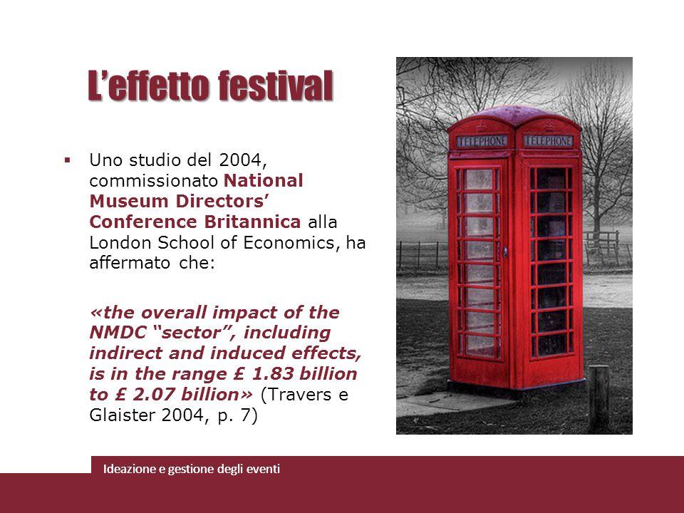 Ideazione e gestione degli eventi Uno studio del 2004, commissionato National Museum Directors Conference Britannica alla London School of Economics,