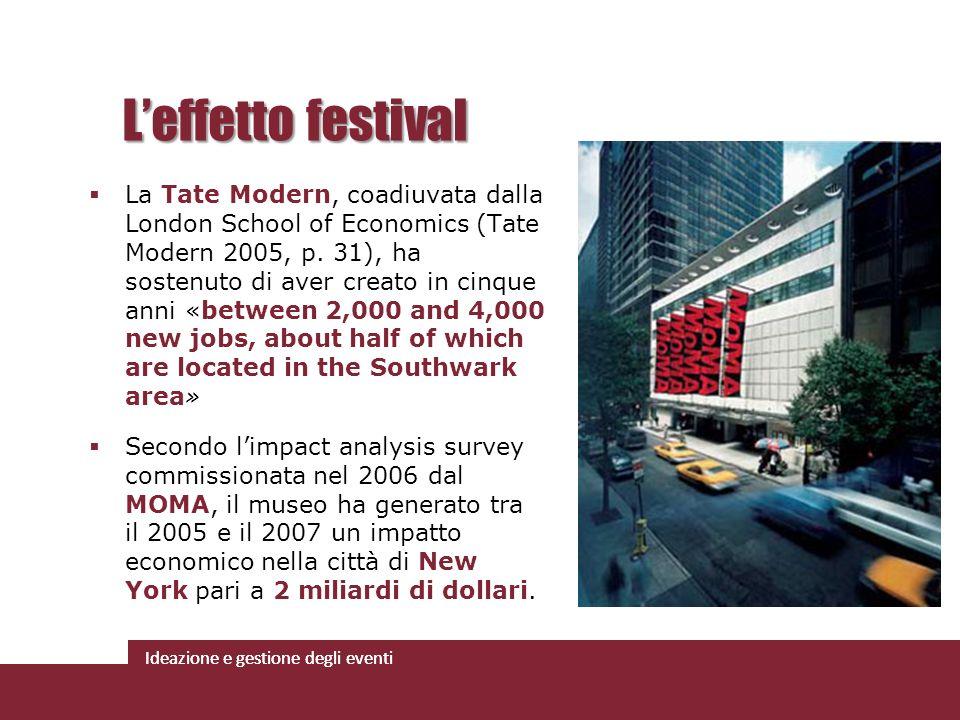 Ideazione e gestione degli eventi La Tate Modern, coadiuvata dalla London School of Economics (Tate Modern 2005, p. 31), ha sostenuto di aver creato i