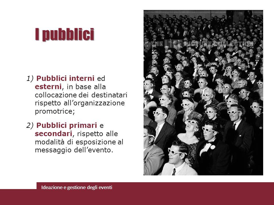 Ideazione e gestione degli eventi 1) Pubblici interni ed esterni, in base alla collocazione dei destinatari rispetto allorganizzazione promotrice; 2)