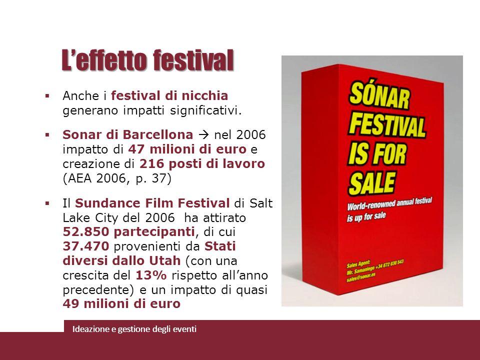 Ideazione e gestione degli eventi Anche i festival di nicchia generano impatti significativi. Sonar di Barcellona nel 2006 impatto di 47 milioni di eu