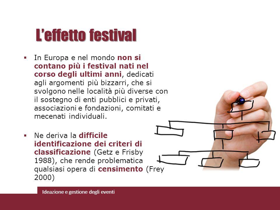 Ideazione e gestione degli eventi In Europa e nel mondo non si contano più i festival nati nel corso degli ultimi anni, dedicati agli argomenti più bi
