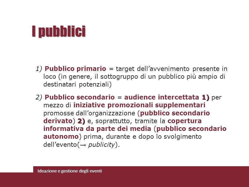 Ideazione e gestione degli eventi 1) Pubblico primario = target dellavvenimento presente in loco (in genere, il sottogruppo di un pubblico più ampio d