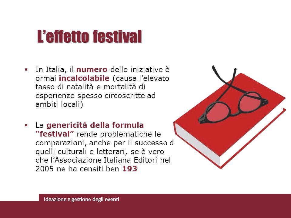 Ideazione e gestione degli eventi In Italia, il numero delle iniziative è ormai incalcolabile (causa lelevato tasso di natalità e mortalità di esperie