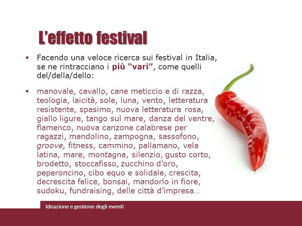 Ideazione e gestione degli eventi Facendo una veloce ricerca sui festival in Italia, se ne rintracciano i più vari, come quelli del/della/dello: manov