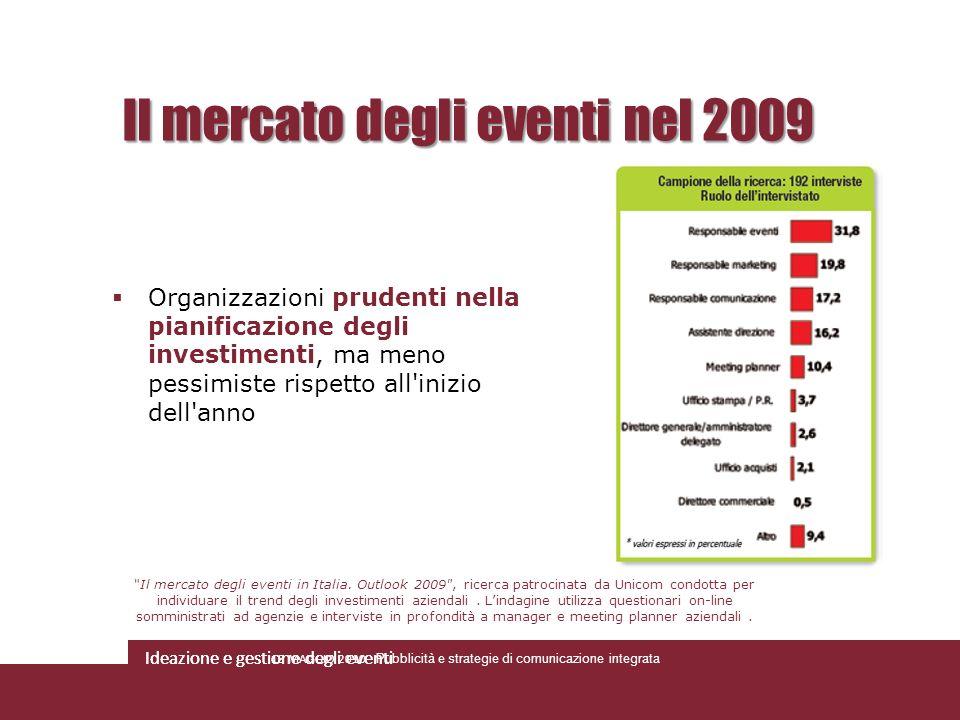 Ideazione e gestione degli eventi Organizzazioni prudenti nella pianificazione degli investimenti, ma meno pessimiste rispetto all'inizio dell'anno