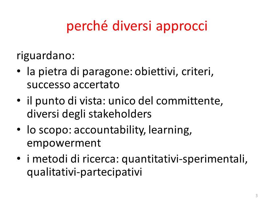 perché diversi approcci riguardano: la pietra di paragone: obiettivi, criteri, successo accertato il punto di vista: unico del committente, diversi de