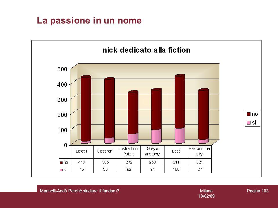 Milano 10/02/09 Marinelli-Andò Perché studiare il fandom? Pagina 103 La passione in un nome