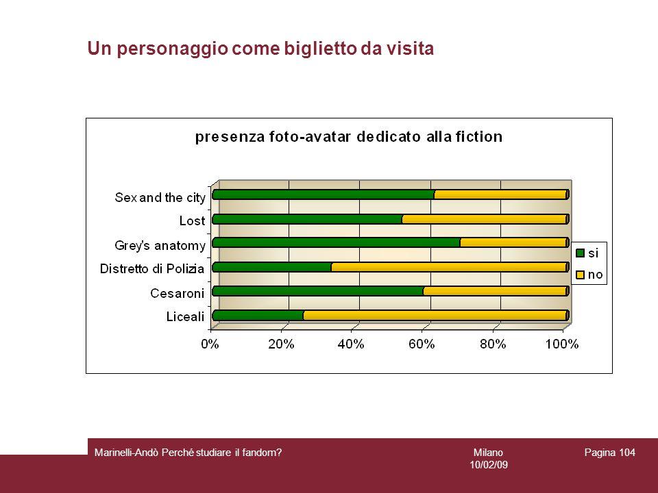 Milano 10/02/09 Marinelli-Andò Perché studiare il fandom? Pagina 104 Un personaggio come biglietto da visita