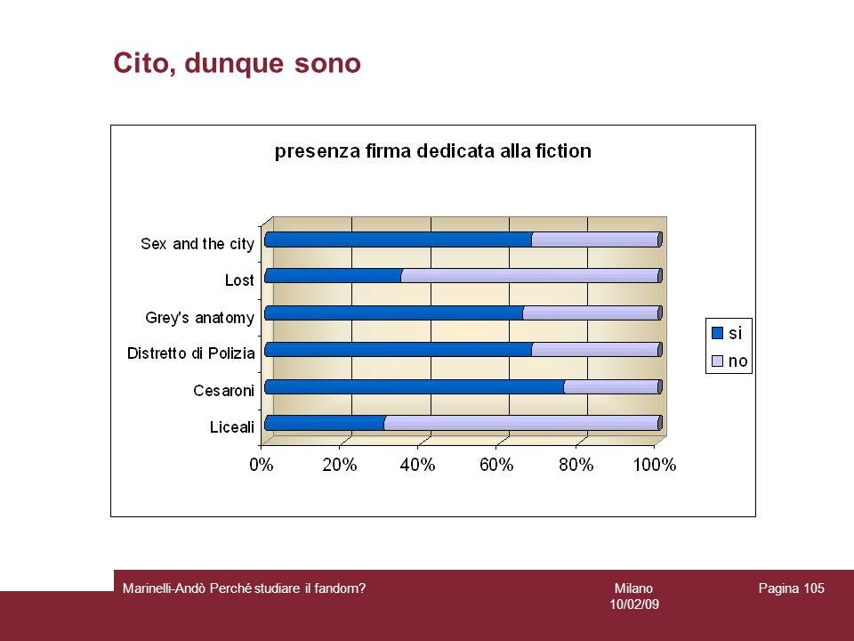 Milano 10/02/09 Marinelli-Andò Perché studiare il fandom? Pagina 105 Cito, dunque sono