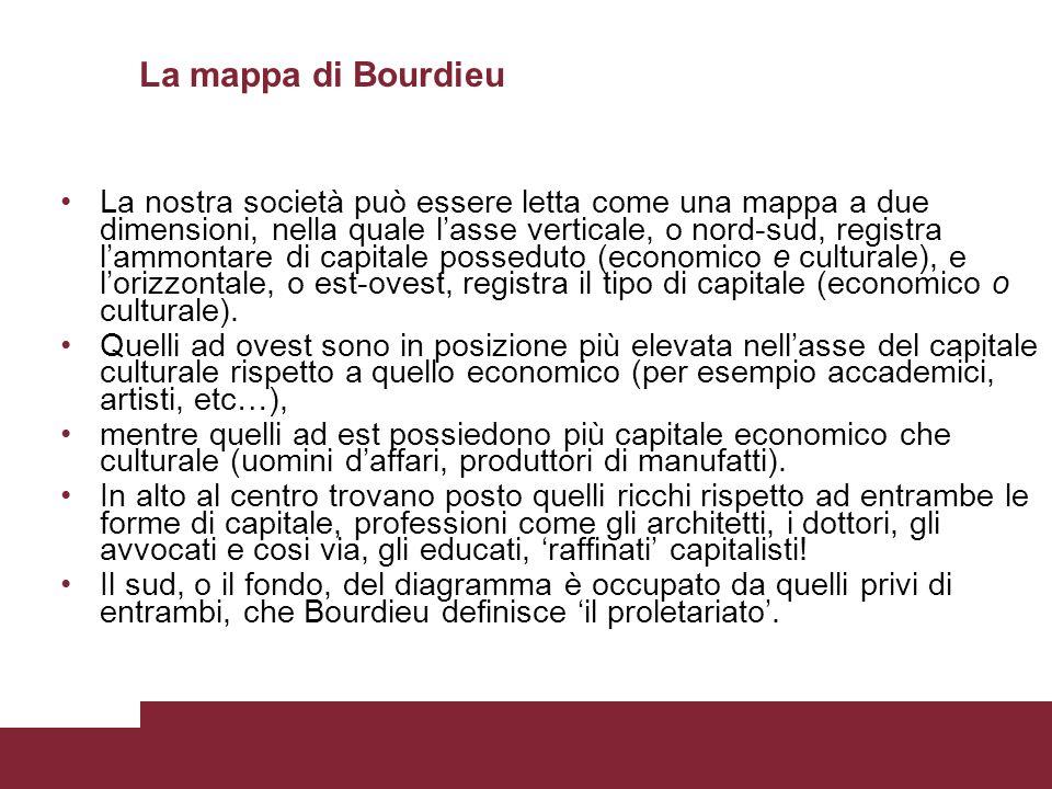 La mappa di Bourdieu La nostra società può essere letta come una mappa a due dimensioni, nella quale lasse verticale, o nord-sud, registra lammontare