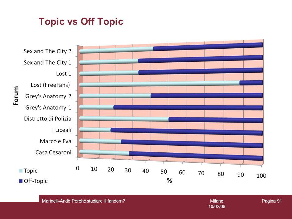 Milano 10/02/09 Marinelli-Andò Perché studiare il fandom? Pagina 91 Topic vs Off Topic