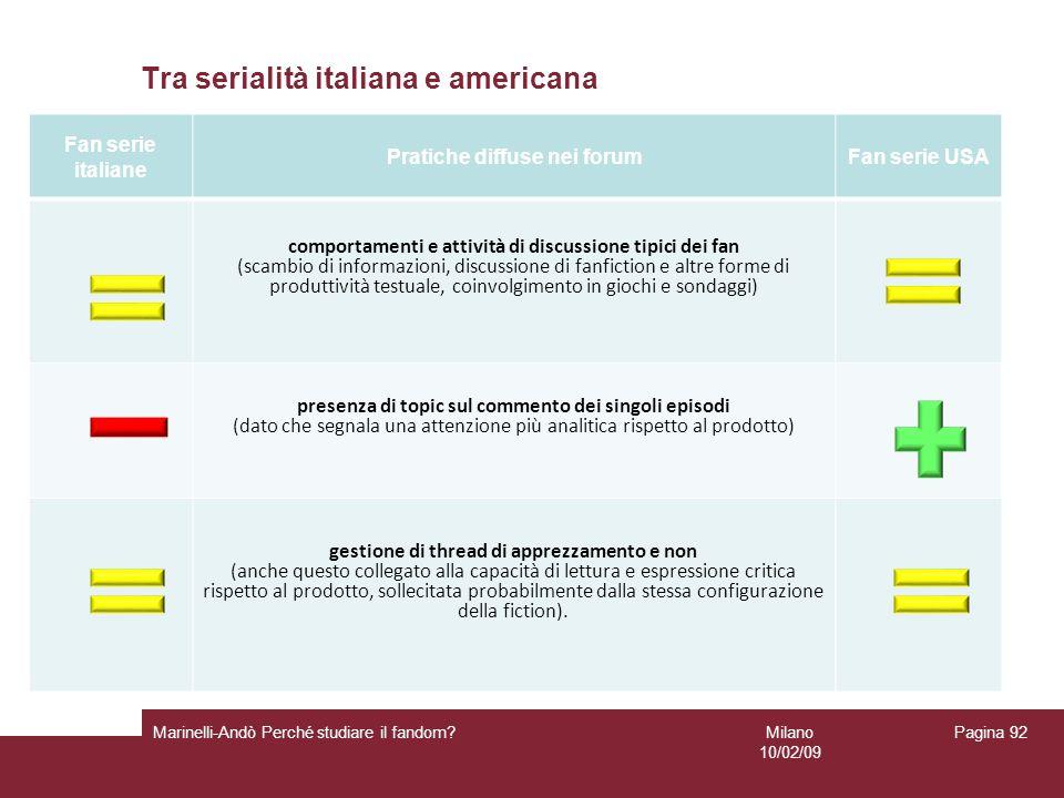 Milano 10/02/09 Marinelli-Andò Perché studiare il fandom? Pagina 92 Tra serialità italiana e americana Fan serie italiane Pratiche diffuse nei forumFa