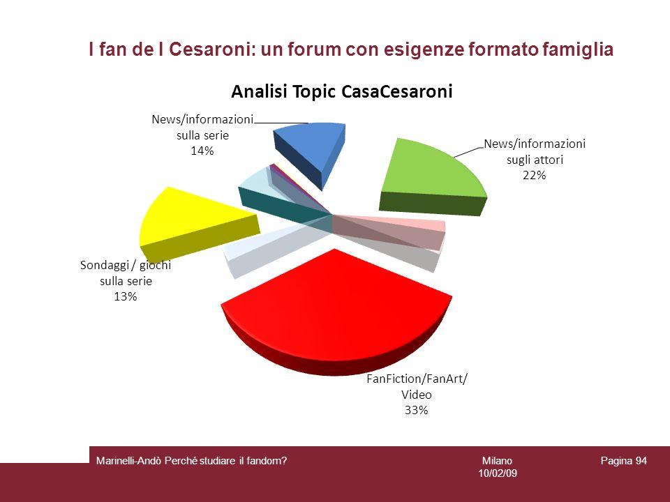 Milano 10/02/09 Marinelli-Andò Perché studiare il fandom? Pagina 94 I fan de I Cesaroni: un forum con esigenze formato famiglia