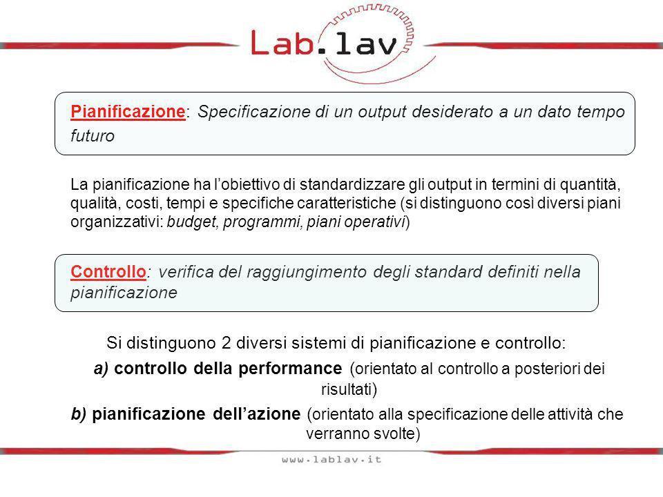 Pianificazione: Specificazione di un output desiderato a un dato tempo futuro La pianificazione ha lobiettivo di standardizzare gli output in termini