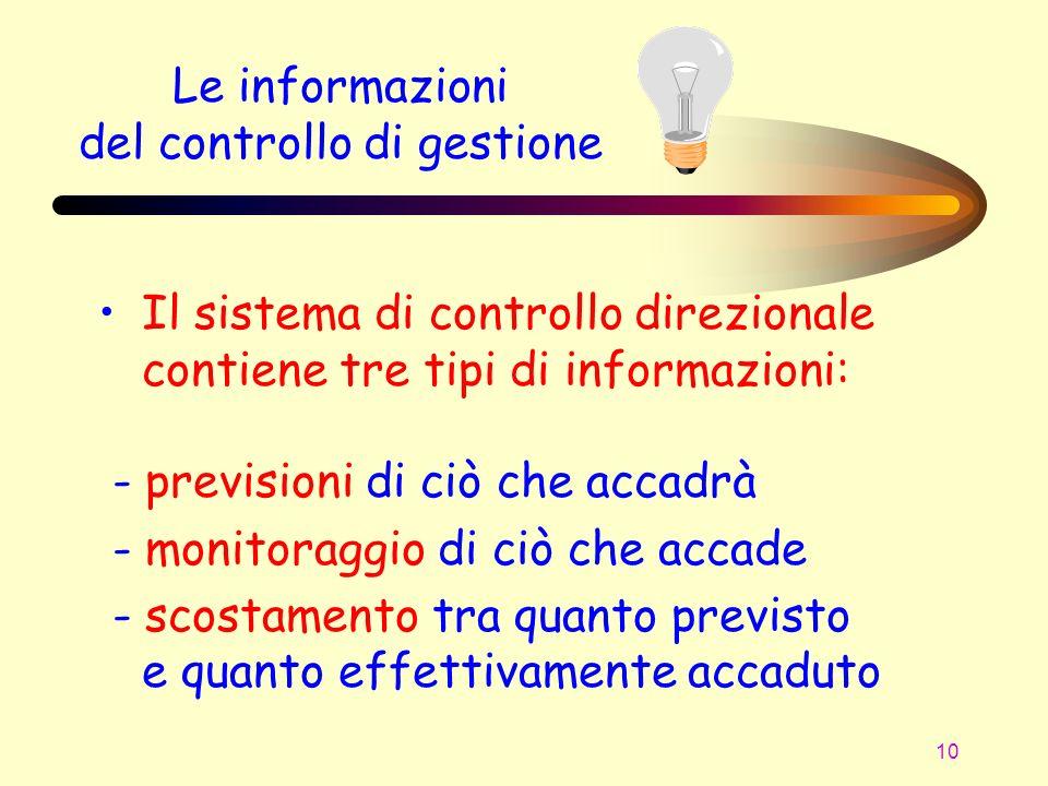 10 Le informazioni del controllo di gestione Il sistema di controllo direzionale contiene tre tipi di informazioni: - previsioni di ciò che accadrà -