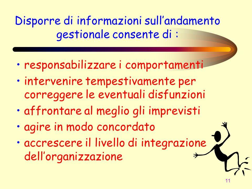 11 Disporre di informazioni sullandamento gestionale consente di : responsabilizzare i comportamenti intervenire tempestivamente per correggere le eve