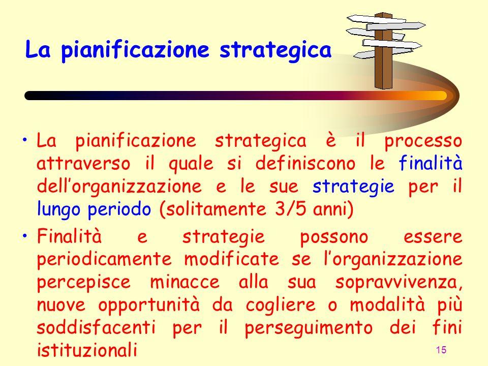 15 La pianificazione strategica La pianificazione strategica è il processo attraverso il quale si definiscono le finalità dellorganizzazione e le sue