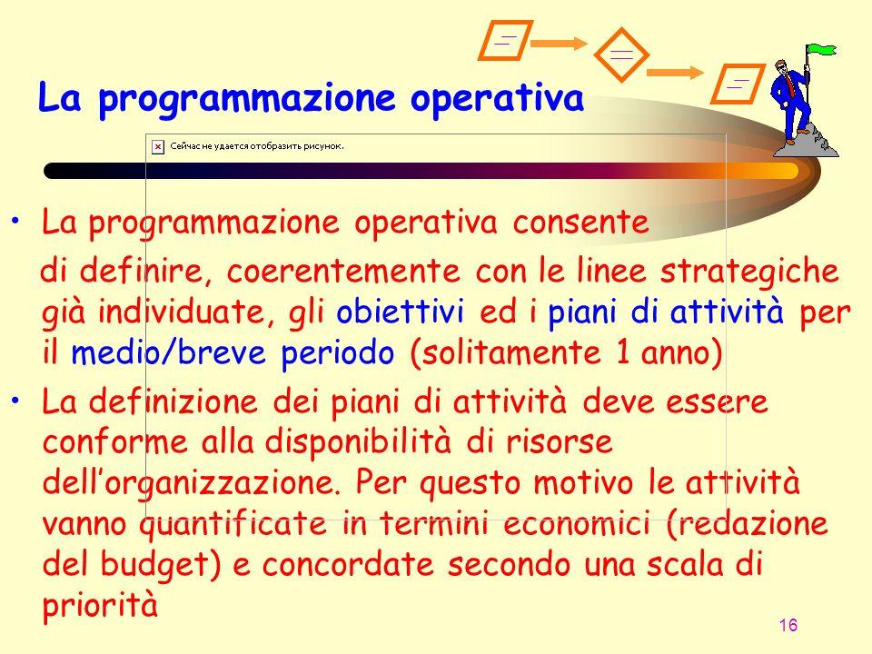 16 La programmazione operativa La programmazione operativa consente di definire, coerentemente con le linee strategiche già individuate, gli obiettivi