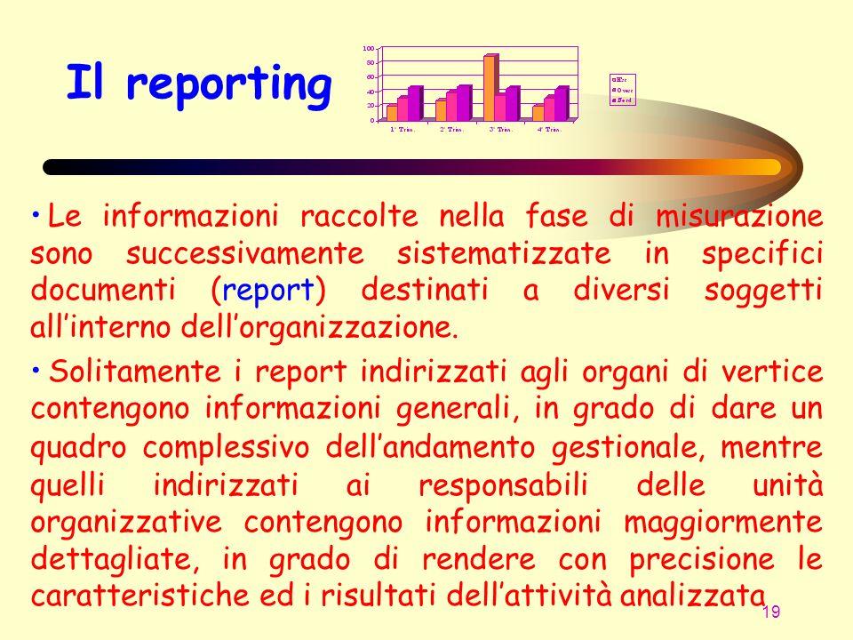 19 Il reporting Le informazioni raccolte nella fase di misurazione sono successivamente sistematizzate in specifici documenti (report) destinati a div