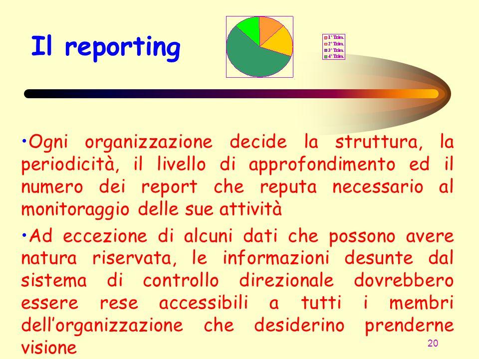 20 Il reporting Ogni organizzazione decide la struttura, la periodicità, il livello di approfondimento ed il numero dei report che reputa necessario a