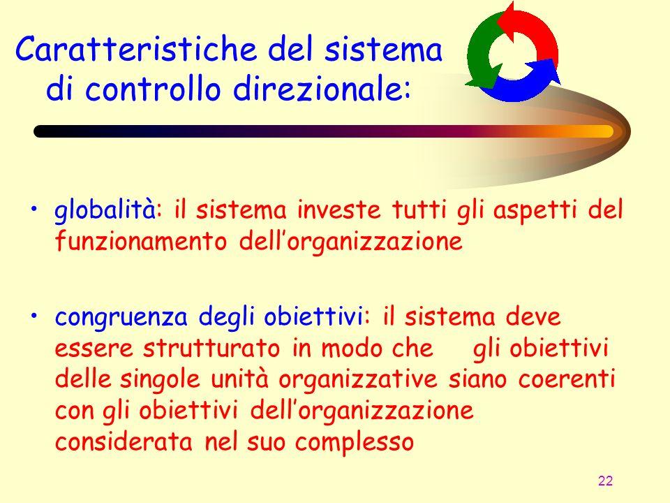 22 Caratteristiche del sistema di controllo direzionale: globalità: il sistema investe tutti gli aspetti del funzionamento dellorganizzazione congruen