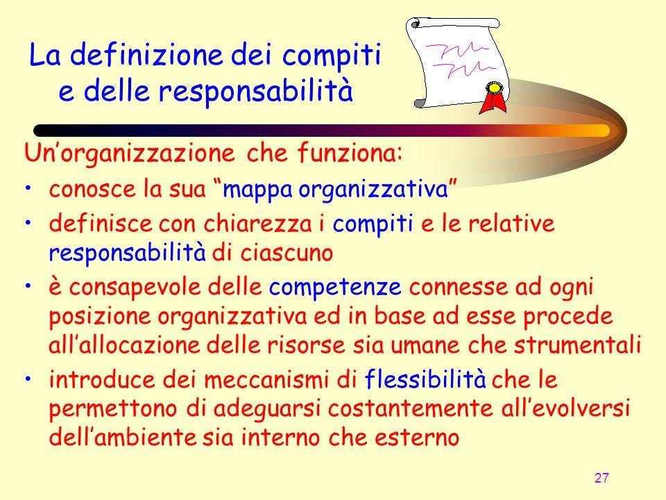 27 La definizione dei compiti e delle responsabilità Unorganizzazione che funziona: conosce la sua mappa organizzativa definisce con chiarezza i compi