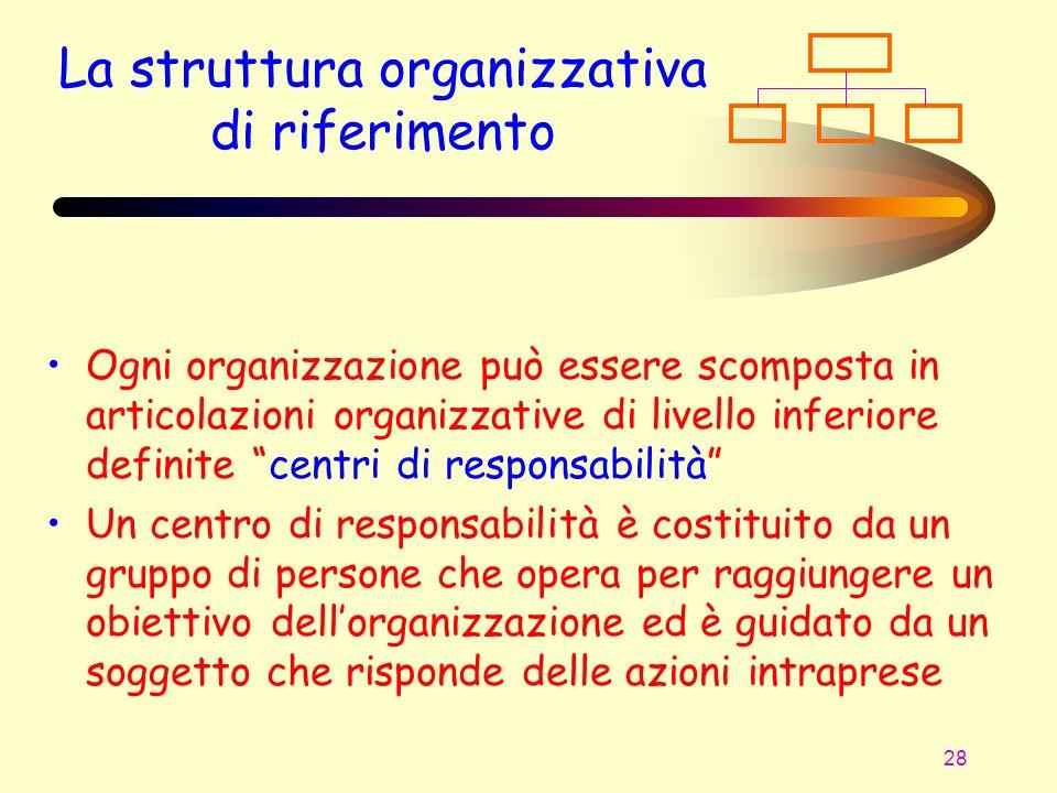 28 La struttura organizzativa di riferimento Ogni organizzazione può essere scomposta in articolazioni organizzative di livello inferiore definite cen