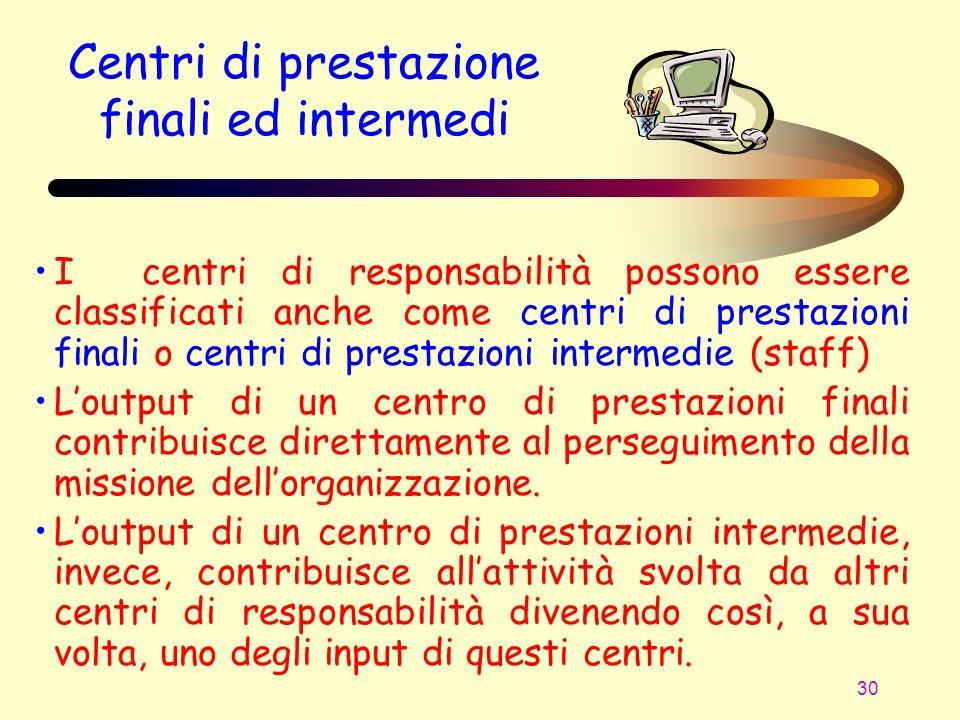 30 I centri di responsabilità possono essere classificati anche come centri di prestazioni finali o centri di prestazioni intermedie (staff) Loutput d