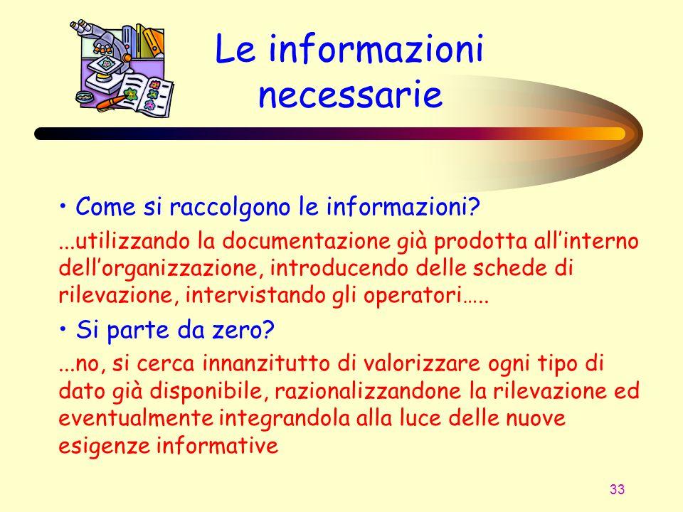 33 Come si raccolgono le informazioni?...utilizzando la documentazione già prodotta allinterno dellorganizzazione, introducendo delle schede di rileva