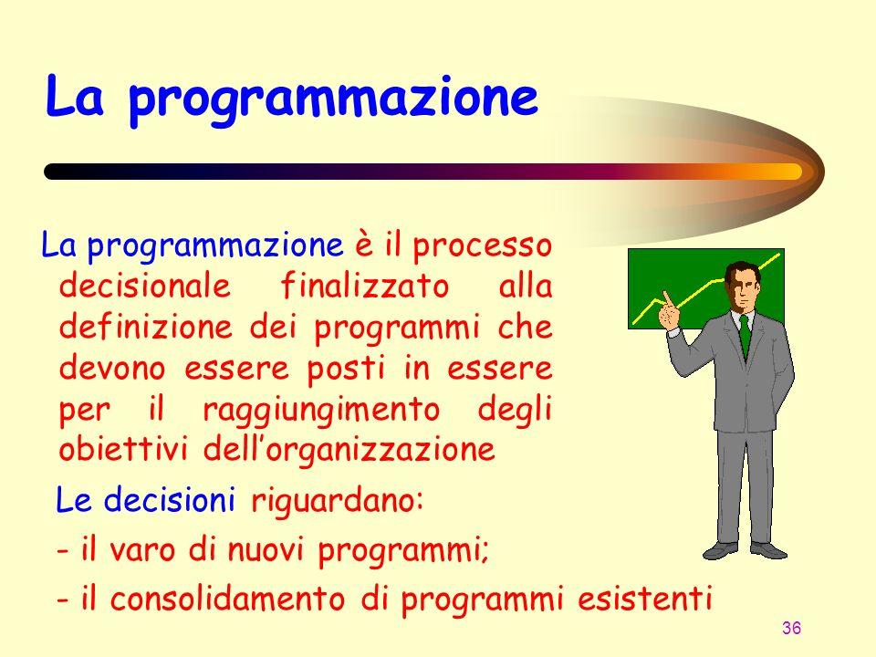36 La programmazione La programmazione è il processo decisionale finalizzato alla definizione dei programmi che devono essere posti in essere per il r