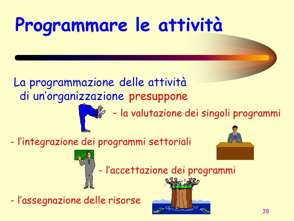 39 Programmare le attività La programmazione delle attività di unorganizzazione presuppone - la valutazione dei singoli programmi - lintegrazione dei