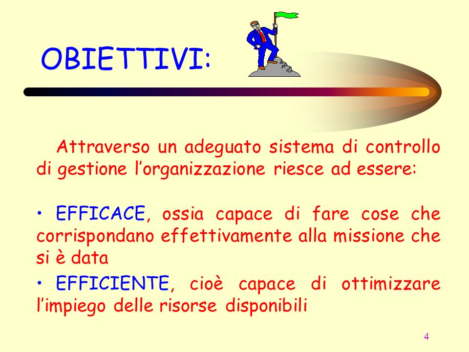 4 OBIETTIVI: Attraverso un adeguato sistema di controllo di gestione lorganizzazione riesce ad essere: EFFICACE, ossia capace di fare cose che corrisp