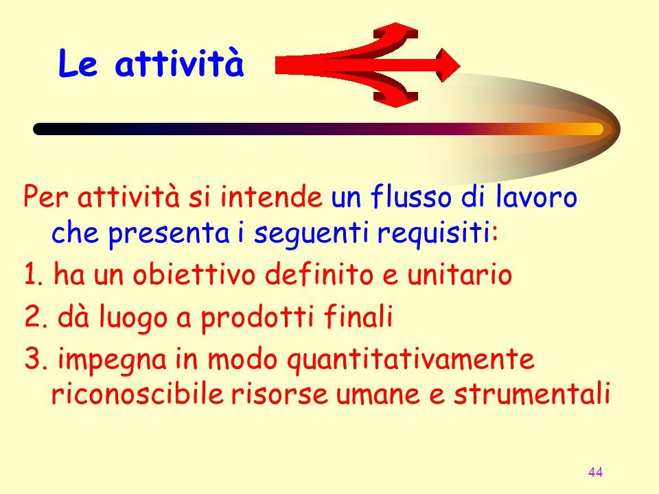 44 Le attività Per attività si intende un flusso di lavoro che presenta i seguenti requisiti: 1. ha un obiettivo definito e unitario 2. dà luogo a pro