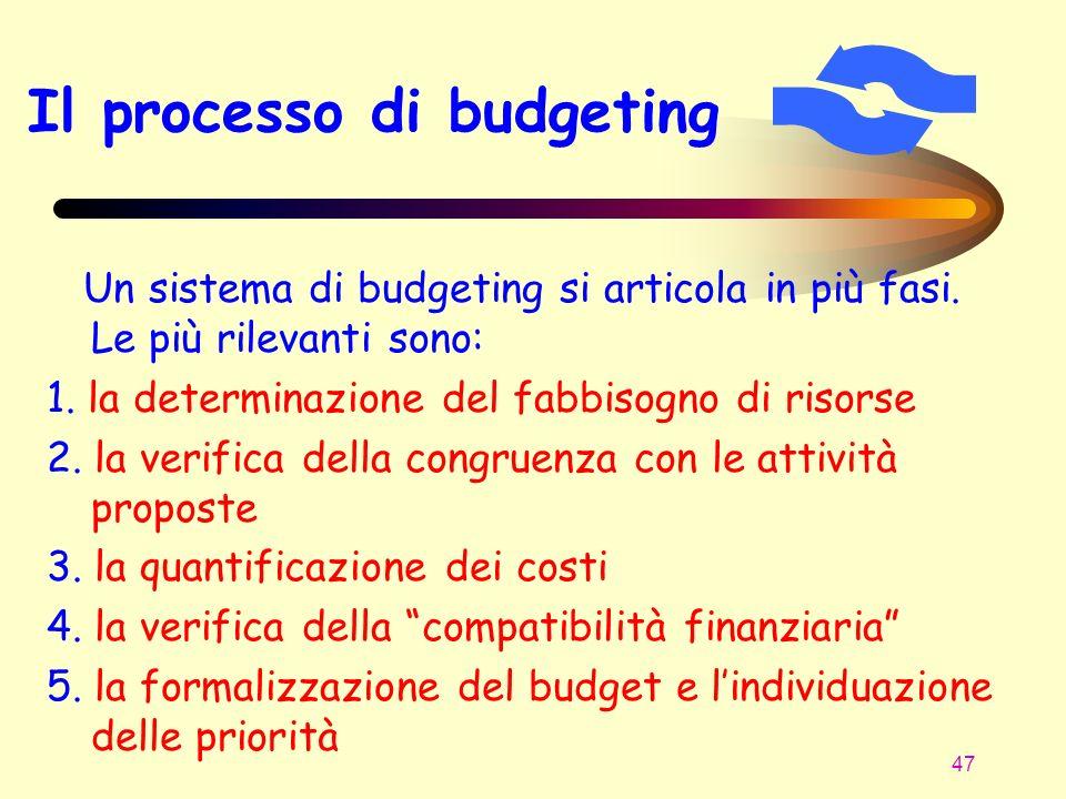 47 Il processo di budgeting Un sistema di budgeting si articola in più fasi. Le più rilevanti sono: 1. la determinazione del fabbisogno di risorse 2.