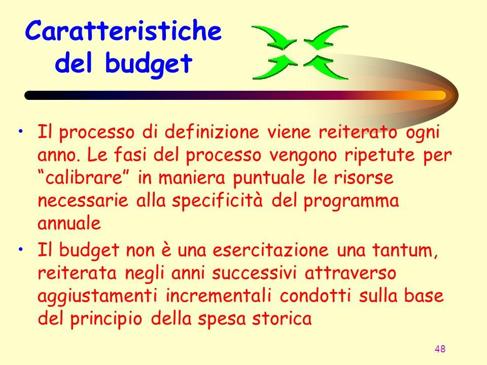 48 Caratteristiche del budget Il processo di definizione viene reiterato ogni anno. Le fasi del processo vengono ripetute per calibrare in maniera pun