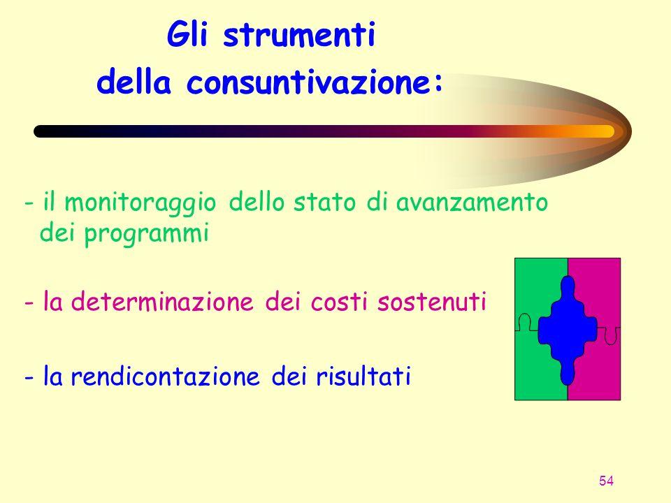 54 Gli strumenti della consuntivazione: - il monitoraggio dello stato di avanzamento dei programmi - la determinazione dei costi sostenuti - la rendic