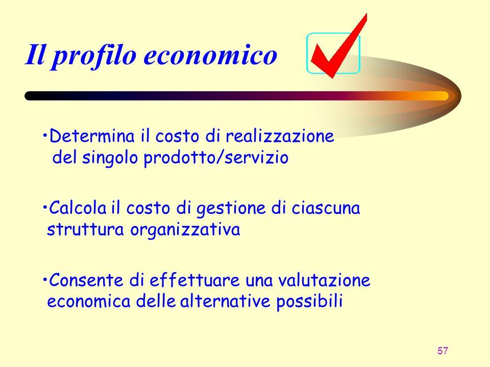 57 Il profilo economico Determina il costo di realizzazione del singolo prodotto/servizio Calcola il costo di gestione di ciascuna struttura organizza