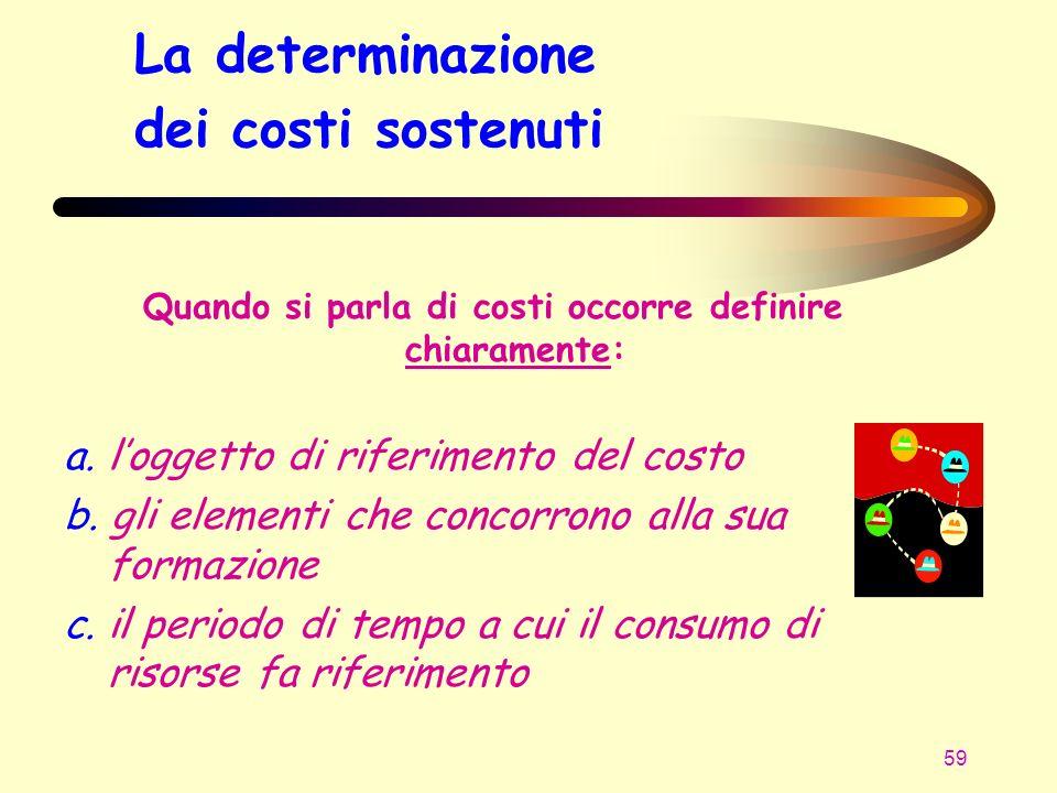 59 La determinazione dei costi sostenuti Quando si parla di costi occorre definire chiaramente: a. loggetto di riferimento del costo b. gli elementi c