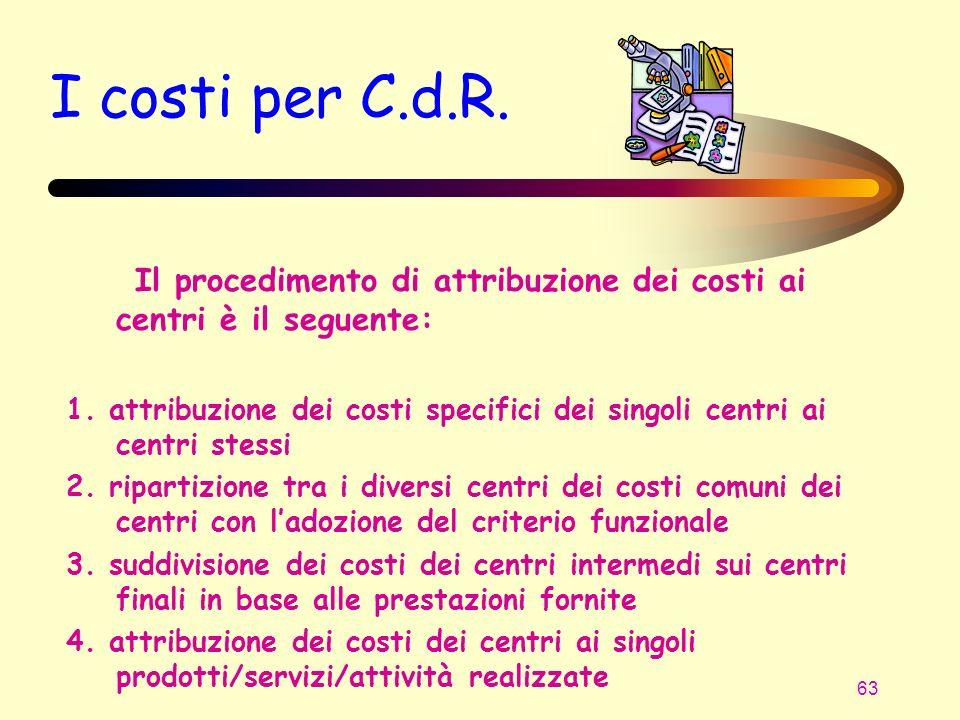 63 I costi per C.d.R. Il procedimento di attribuzione dei costi ai centri è il seguente: 1. attribuzione dei costi specifici dei singoli centri ai cen