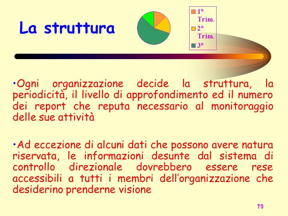 71 10 La struttura Ogni organizzazione decide la struttura, la periodicità, il livello di approfondimento ed il numero dei report che reputa necessari