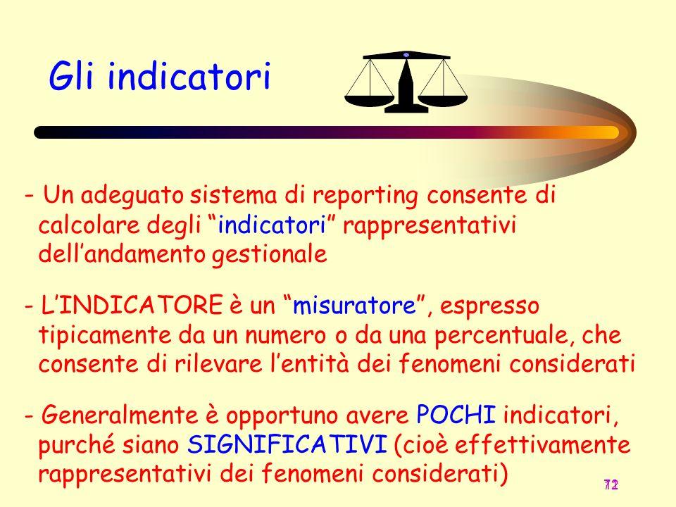72 11 Gli indicatori - Un adeguato sistema di reporting consente di calcolare degli indicatori rappresentativi dellandamento gestionale - LINDICATORE