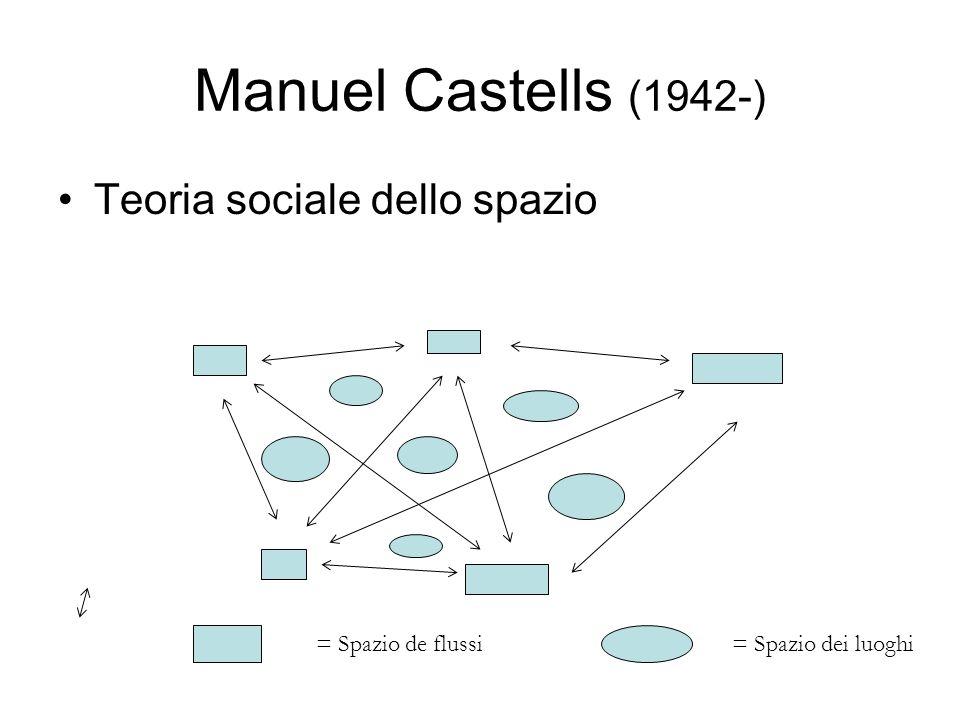 Manuel Castells (1942-) Teoria sociale dello spazio = Spazio de flussi= Spazio dei luoghi
