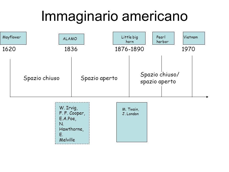 Immaginario americano 162018361876-1890 Spazio chiusoSpazio aperto Spazio chiuso/ spazio aperto 1970 W. Irvig, F. F. Cooper, E.A.Poe, N. Hawthorne, E.