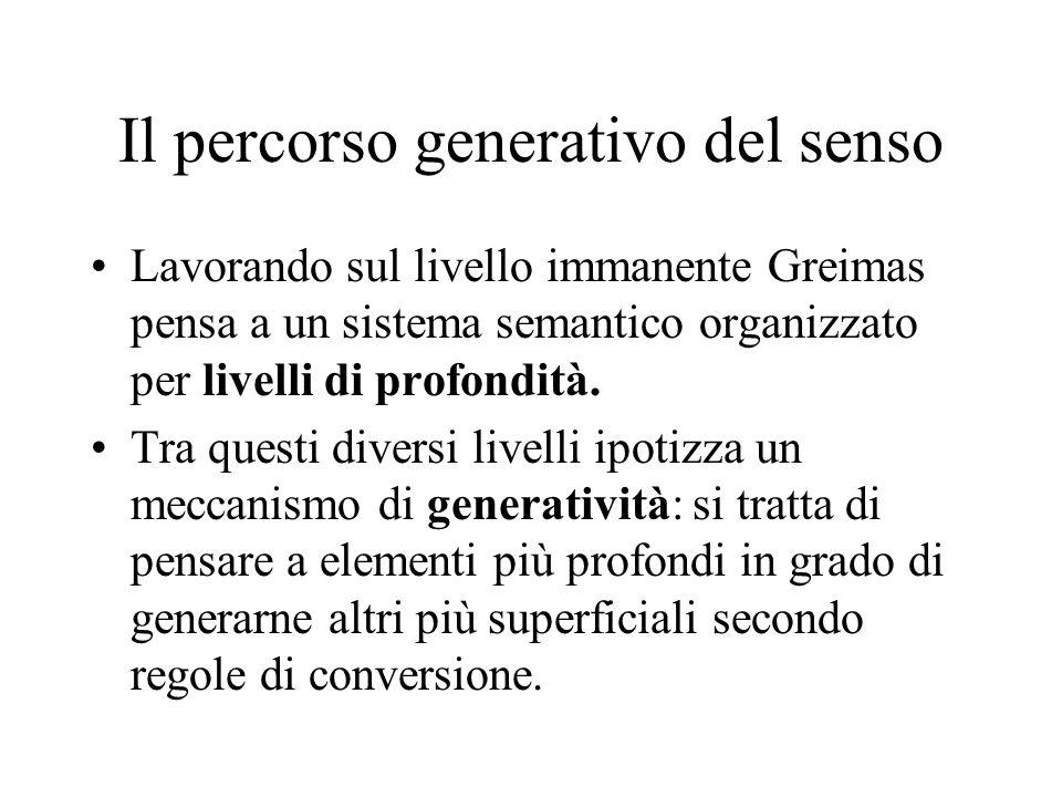 Il percorso generativo del senso Lavorando sul livello immanente Greimas pensa a un sistema semantico organizzato per livelli di profondità. Tra quest