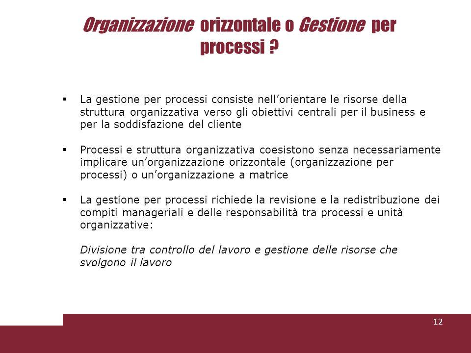 12 Organizzazione orizzontale o Gestione per processi ? La gestione per processi consiste nellorientare le risorse della struttura organizzativa verso