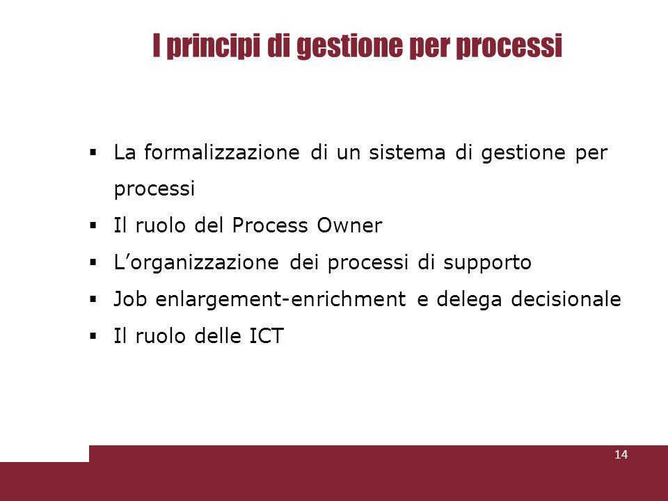 La formalizzazione di un sistema di gestione per processi Il ruolo del Process Owner Lorganizzazione dei processi di supporto Job enlargement-enrichme