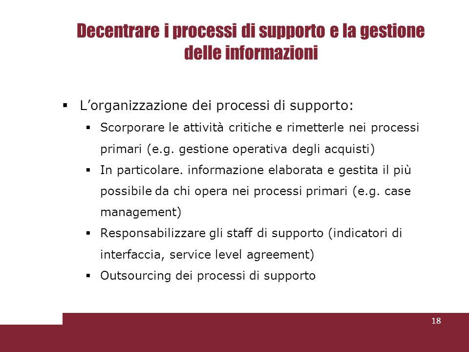 Decentrare i processi di supporto e la gestione delle informazioni Lorganizzazione dei processi di supporto: Scorporare le attività critiche e rimette
