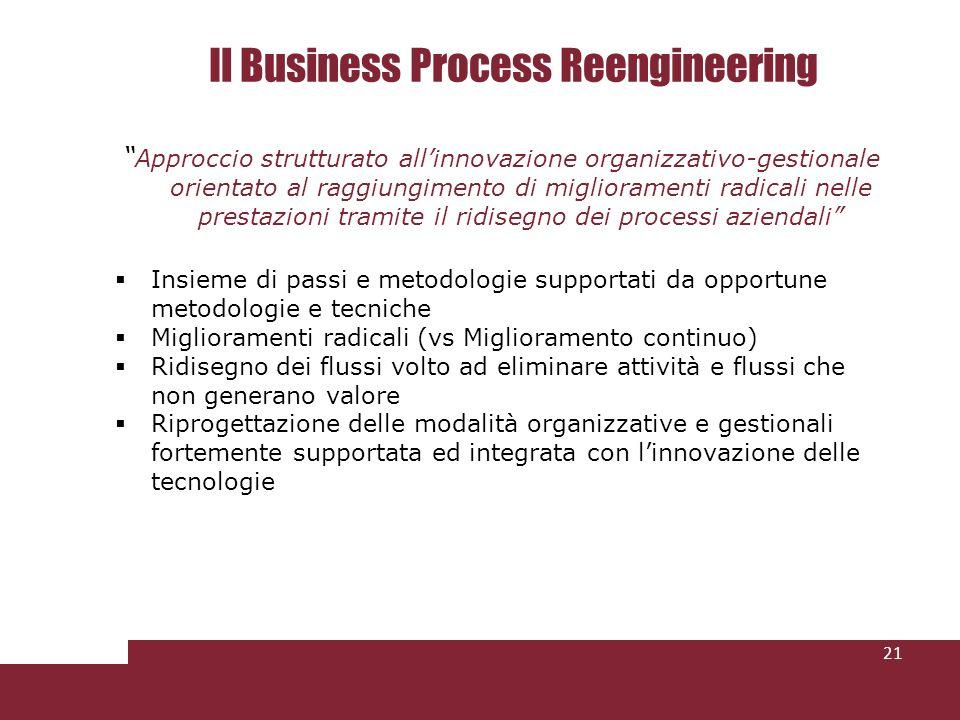 Approccio strutturato allinnovazione organizzativo-gestionale orientato al raggiungimento di miglioramenti radicali nelle prestazioni tramite il ridis